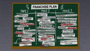 South Park L'Annale du Destin le plan de franchise